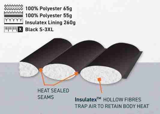 PORTWEST S547-Ultrasonic Heated Tunnel Jacket - Heat Sealed